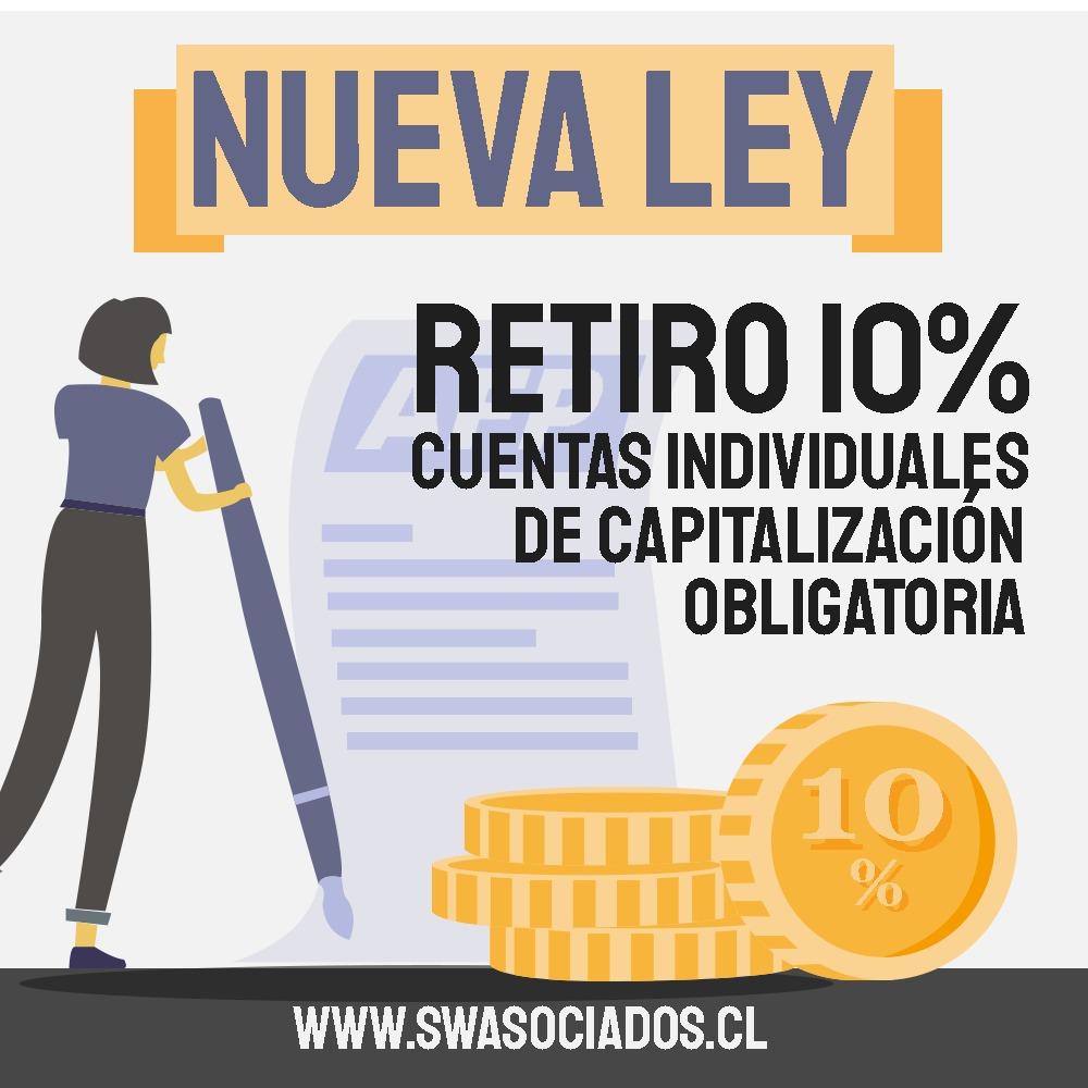 ¿Cómo funciona el retiro del 10%? Acá te lo explicamos