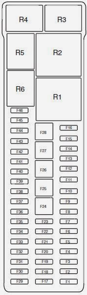 fuse box: 2012 - 2013 ford focus - fuse panel diagram  fuse box - blogger