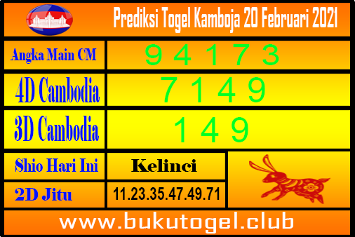 Prakiraan Kamboja 20 Februari 2021