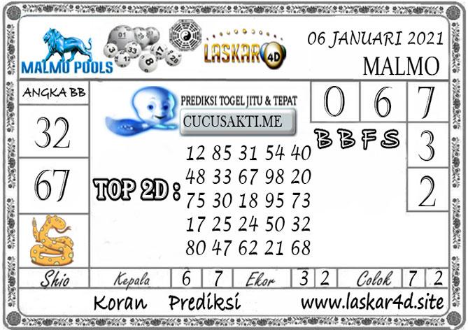 Prediksi Togel MALMO LASKAR4D 06 JANUARI 2021