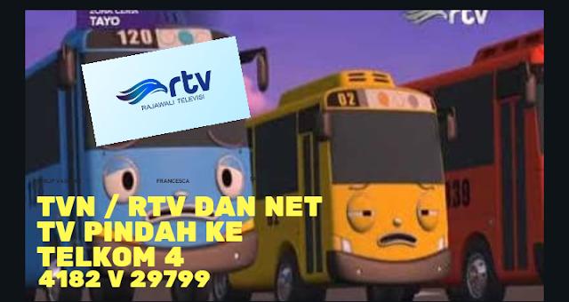 Frekuensi TP TVN/RTV NET TV Terbaru Telkom 4 update 20 Juni 2020