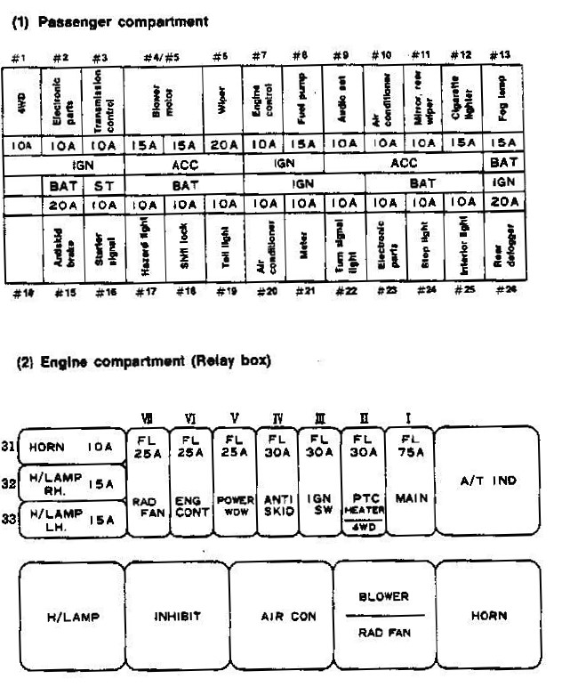 96 240sx fuse diagram