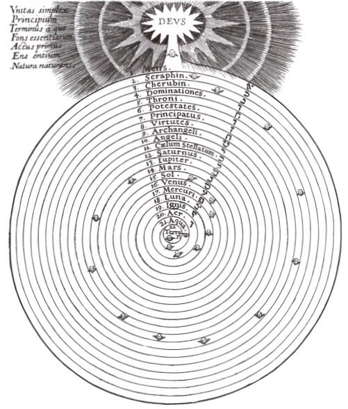 tarot and alchemy - Page 2 - Tarot History Forum