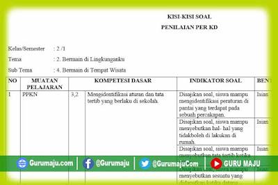 Kisi-Kisi Soal UH / PH Kelas 2 Tema 2 K13 Revisi Tahun 2019