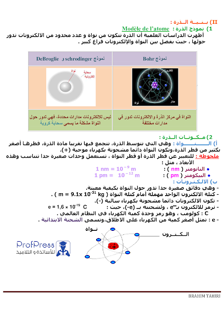 ملخص وتمارين المواد والكهرباء درس الذرات والأيونات الثالثة اعدادي