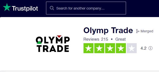 تقييم شركة olymp trade على موقع Trustpilot