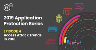 https://www.f5.com/labs/articles/threat-intelligence/application-protection-report-2019--episode--4-access-attack-trends-in-2018