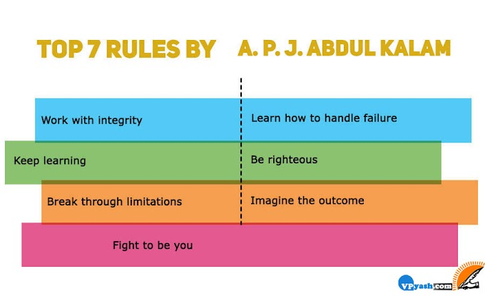 A. P. J. Abdul Kalam's top 7 rules for Success - Motivational words
