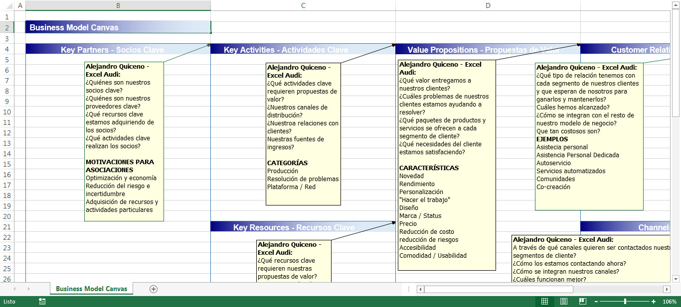 the business model canvas excel canvas descarga gratis y