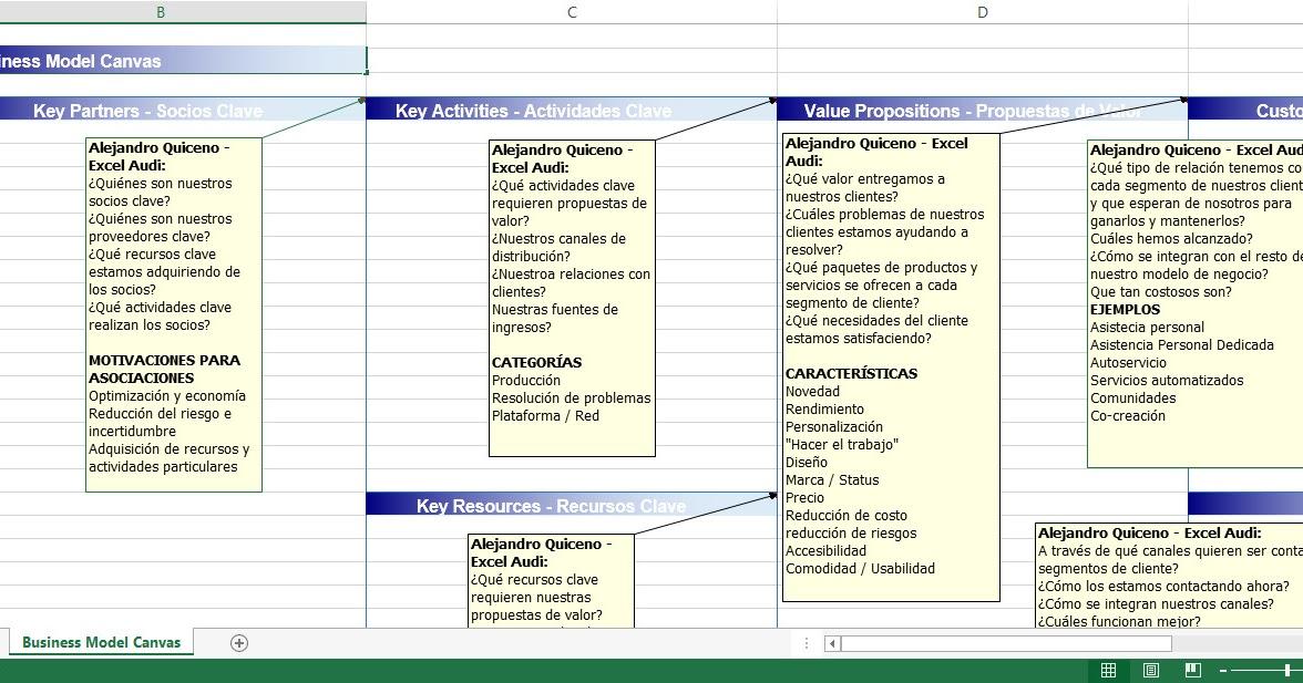 The Business Model Canvas - Excel Canvas - Descarga gratis y ...