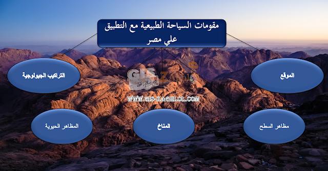 مقومات السياحة الطبيعية مع التطبيق علي مصر.