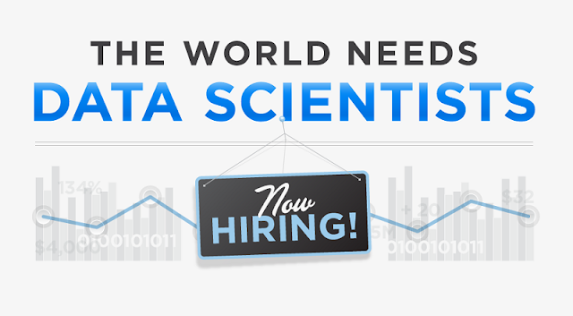 The-World-Needs-Data-Scientists #Infographic