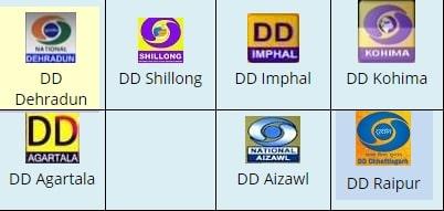 DD Free Dish shifted 7 Doordarshan Regional Channels to New LCN