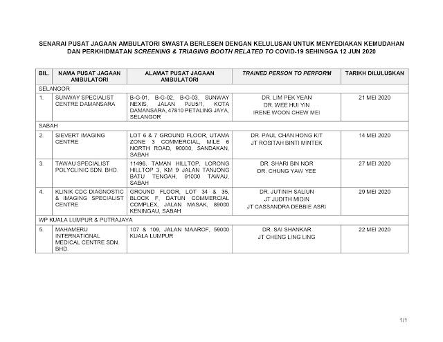 Senarai Pusat Jagaan Ambulatori Swasta