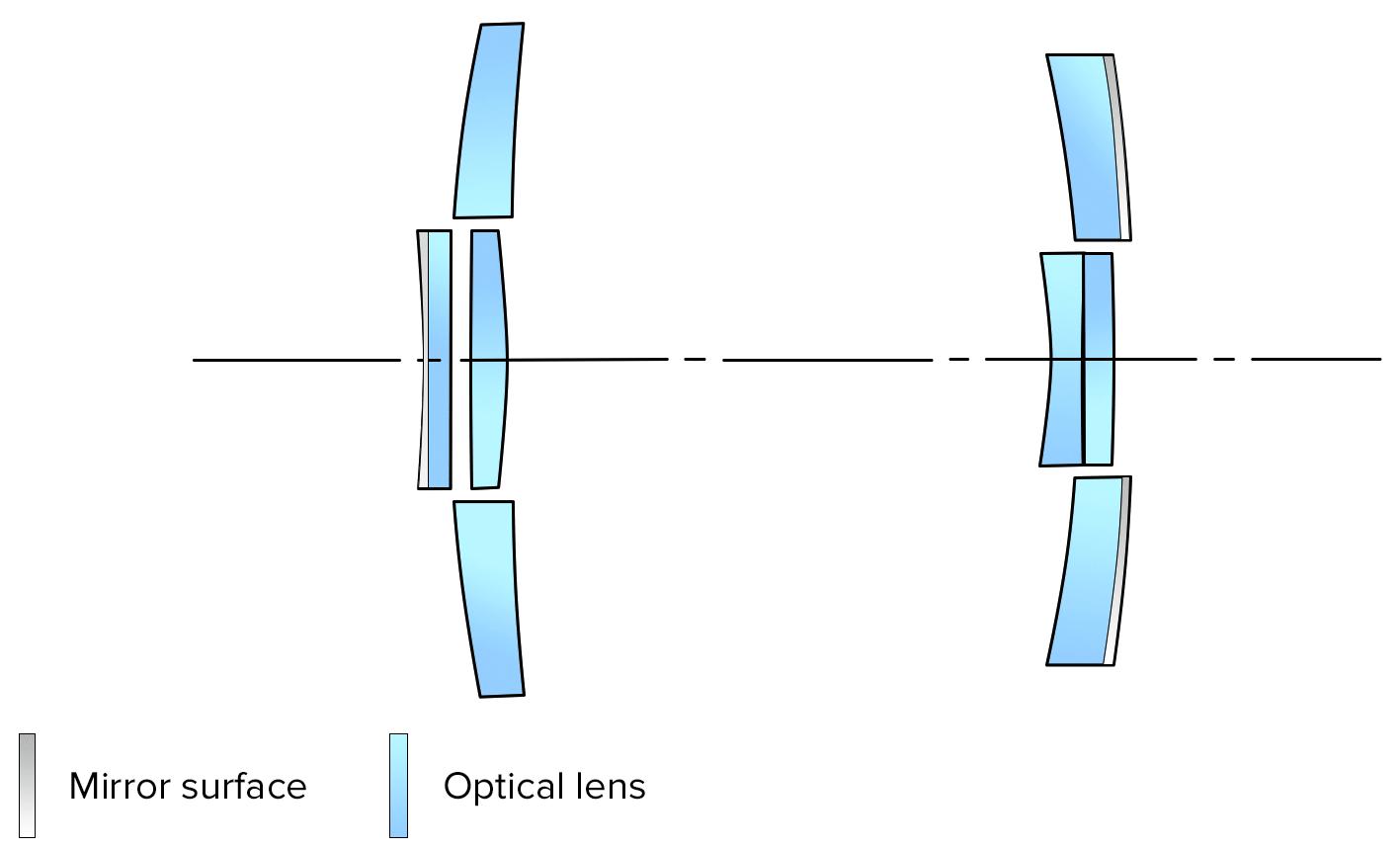 Оптическая схема объектива Tokina SZX SUPER TELE 400mm f/8 Reflex MF