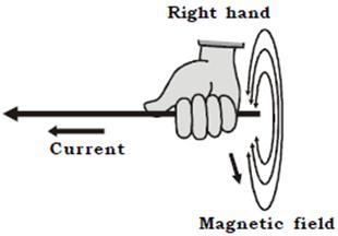 OMTEX CLASSES: Right hand thumb rule