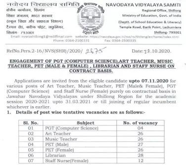 NVS-Shillong-Recruitment