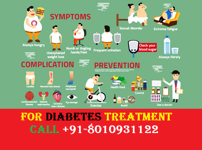 Best Diabetologist doctor in Delhi | Diabetes specialist