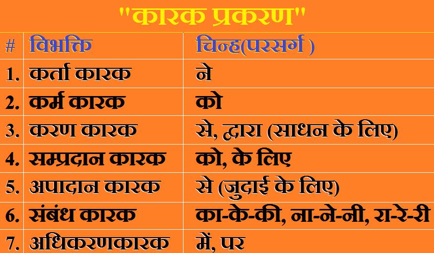 Karak Prakaran - Karak In Sanskrit