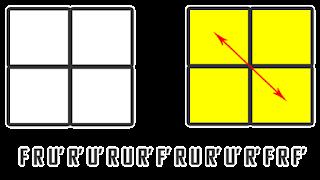 Rumus PBL Ortega 2x2x2 - ketiga