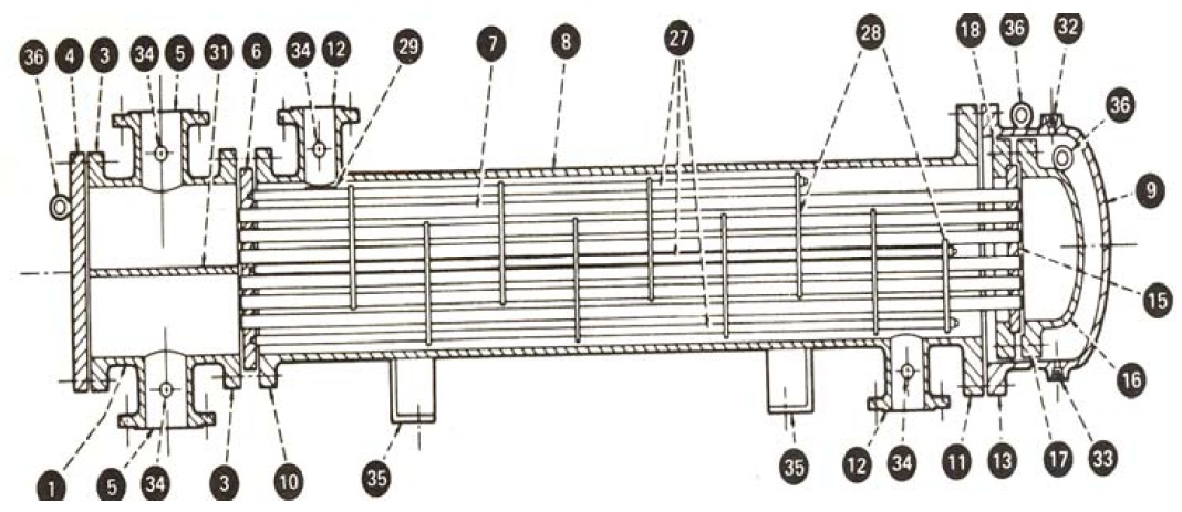Steam Boiler: Shell and Tube Heat Exchanger Components
