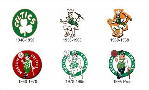 Image result for Boston Celtics Logo, 1950-1968
