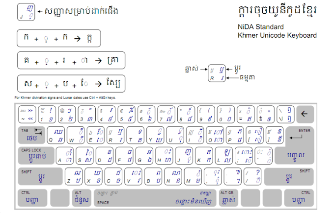 Khmer Unicode Keyboard
