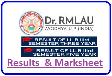 Avadh University LLB 3rd Sem Result 2021