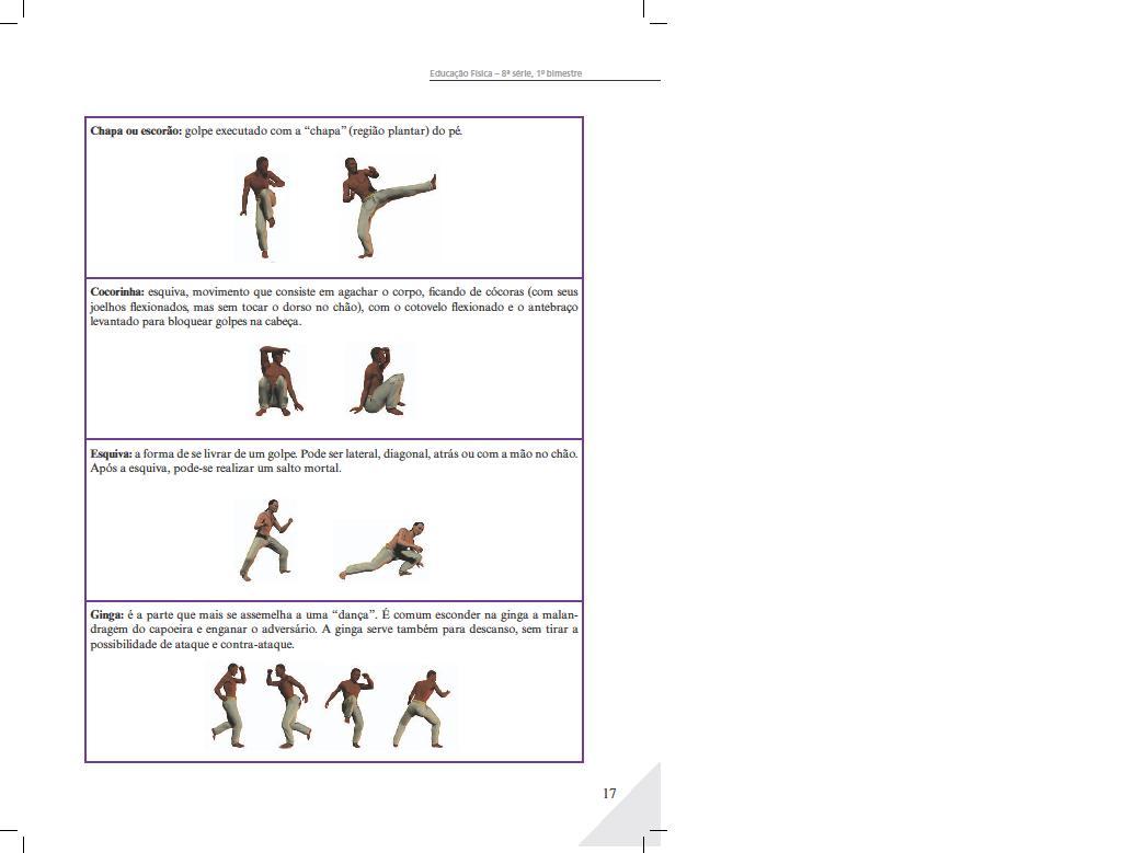 3a8b222edbbbe indicar o nome de cada movimento na capoeira m… Brainly br