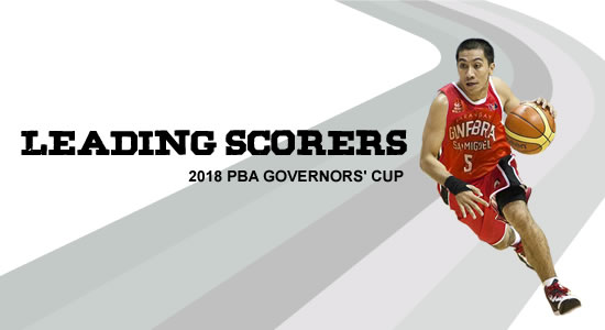 LIST: Brgy. Ginebra San Miguel Leading Scorers 2018 PBA Governors' Cup