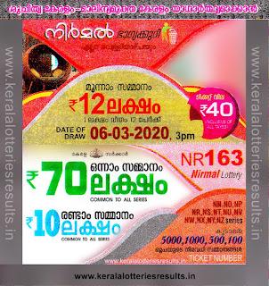 """KeralaLotteriesresults.in, """"kerala lottery result 6 3 2020 nirmal nr 163"""", nirmal today result : 6/3/2020 nirmal lottery nr-163, kerala lottery result 06-03-2020, nirmal lottery results, kerala lottery result today nirmal, nirmal lottery result, kerala lottery result nirmal today, kerala lottery nirmal today result, nirmal kerala lottery result, nirmal lottery nr.163 results 6-3-2020, nirmal lottery nr 163, live nirmal lottery nr-163, nirmal lottery, kerala lottery today result nirmal, nirmal lottery (nr-163) 6/3/2020, today nirmal lottery result, nirmal lottery today result, nirmal lottery results today, today kerala lottery result nirmal, kerala lottery results today nirmal 6 3 20, nirmal lottery today, today lottery result nirmal 6-3-20, nirmal lottery result today 6.3.2020, nirmal lottery today, today lottery result nirmal 6-3-20, nirmal lottery result today 06.03.2020, kerala lottery result live, kerala lottery bumper result, kerala lottery result yesterday, kerala lottery result today, kerala online lottery results, kerala lottery draw, kerala lottery results, kerala state lottery today, kerala lottare, kerala lottery result, lottery today, kerala lottery today draw result, kerala lottery online purchase, kerala lottery, kl result,  yesterday lottery results, lotteries results, keralalotteries, kerala lottery, keralalotteryresult, kerala lottery result, kerala lottery result live, kerala lottery today, kerala lottery result today, kerala lottery results today, today kerala lottery result, kerala lottery ticket pictures, kerala samsthana bhagyakuri"""