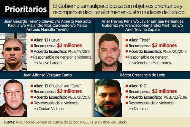 """Gobierno de Tamaulipas responde a Narcomantas y ofrece 2 mdp por 4 capos entre ellos """"El R3"""""""