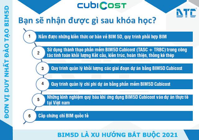 bim5d cubicost