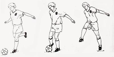 http://dodolanweb.blogspot.com/2014/08/teknik-cara-menendang-bola-dalam.html