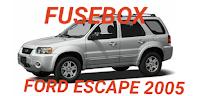 FORD escape 2005 tempat box sekring