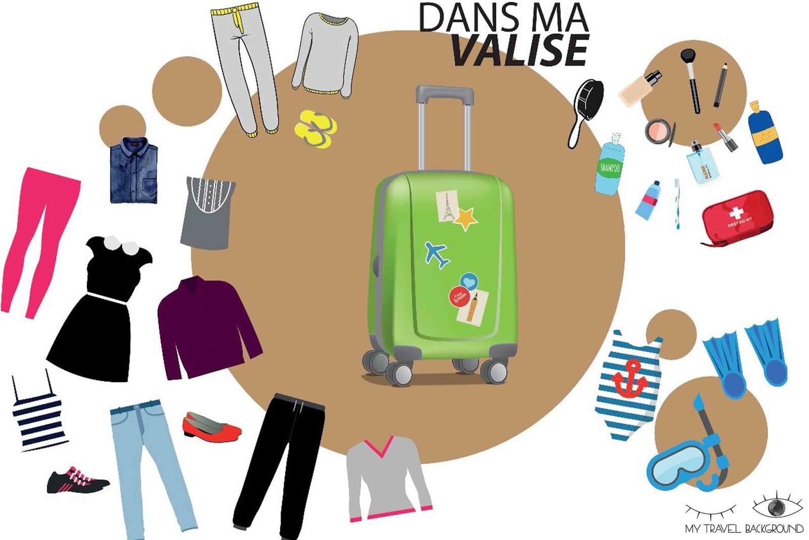My Travel Background : Comment organiser sa valise pour un long voyage? - Dans ma valise