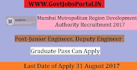 Mumbai Metropolitan Region Development Authority Recruitment 2017– 36 Junior Engineer, Deputy Engineer