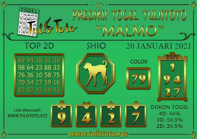 Prediksi Togel MALMO TULISTOTO 20 JANUARI 2021