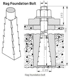 4- Rag Foundation Bolt