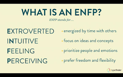 One of the Myers-Briggs TYPES