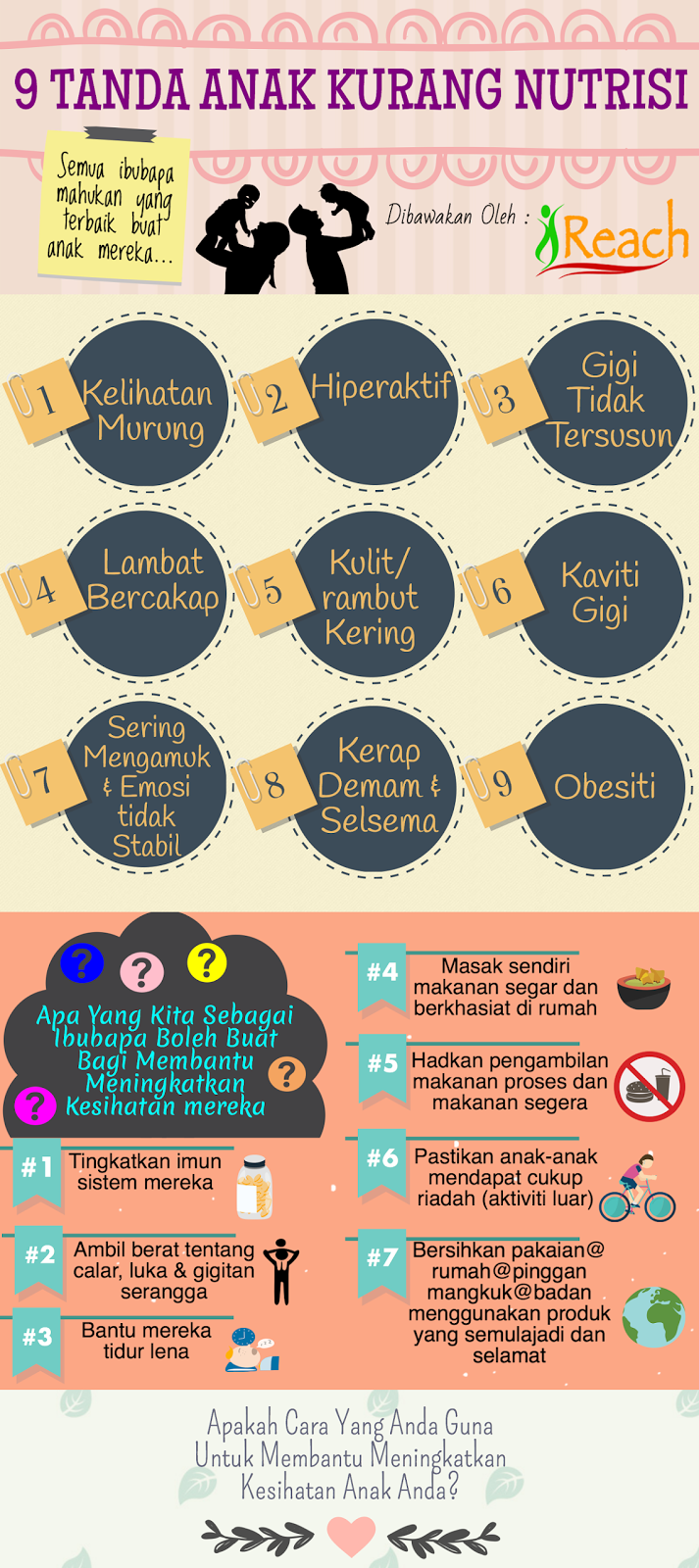 Anak Enggan Makan: Tips Makanan Untuk Anak Kurang Berat Badan