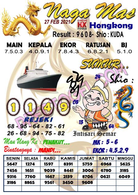 Syair Hk Nagamas Sabtu 27 Februari 2021