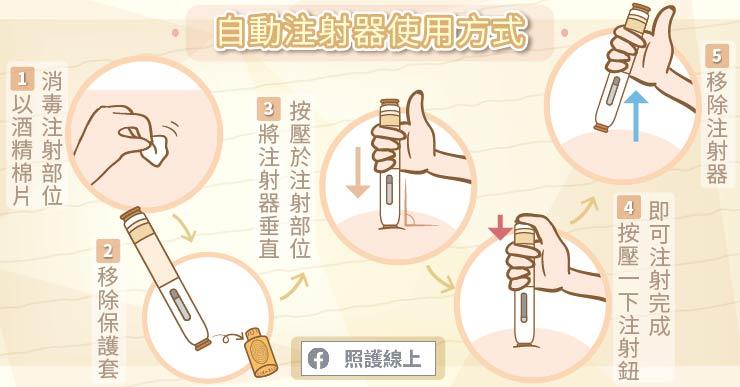 自動注射器使用方法