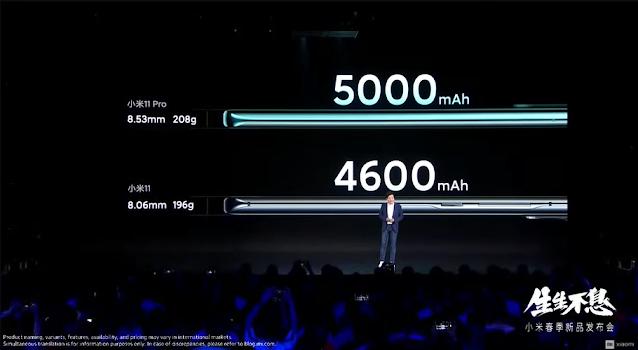 Inilah Xiaomi Mi 11 Pro, Simak Kelebihannya Dari Versi Standar