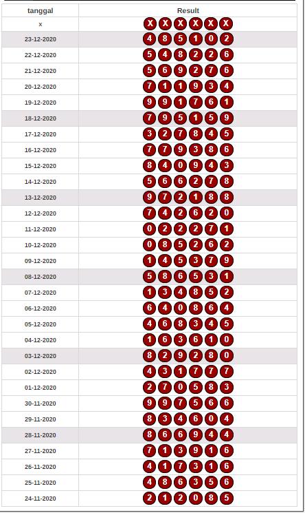 Togel Hkg 6d 2020 Hari Ini : togel, Joker, Merah