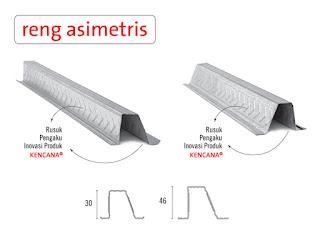 harga baja ringan ukuran 1 mm daftar rangka atap berbagai bentuk dan ...