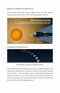 Gerhana Bulan Penuh Dijangka Pada 31 Januari 2018