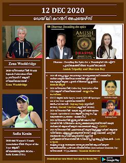 Daily Malayalam Current Affairs 12 Dec 2020