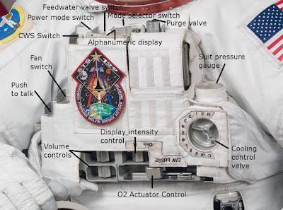Què costa i quan temps cal per fer un vestit d'astronauta