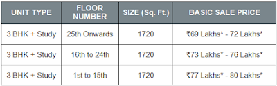 ATS-Pathways-price-list
